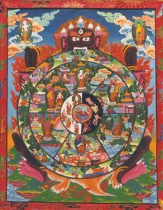 The Wheel of Life & States of Mind